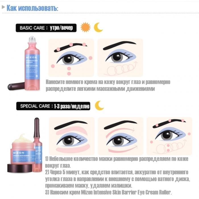 Нанесение крема вокруг глаз пошаговая инструкция и